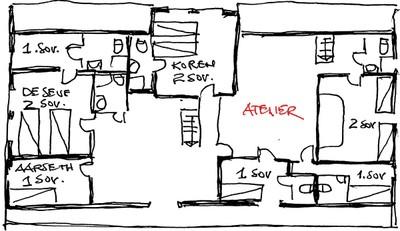 Kart atelier